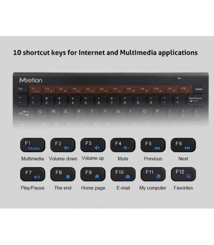 Combo de teclado y mouse inalámbricos MINI 4000